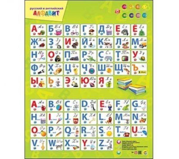 Звуковой плакат. Русский и Английский алфавит